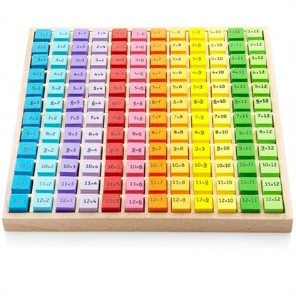 Immagine di gioco delle tabelline