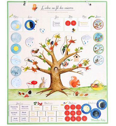calendario magnetico delle stagioni