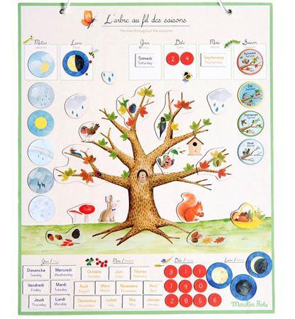 Immagine per la categoria oggetti per bambini